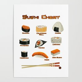 Sushi Chart Poster