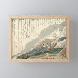 1854 Comparative Lengths of Rivers and Heights of Mountains Framed Mini Art Print