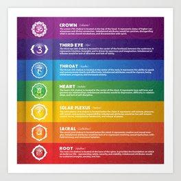 7 Chakra Chart & Symbols Art Print