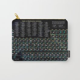 Periodic Table Of The Elements Vintage Chart Black Carry-All Pouch