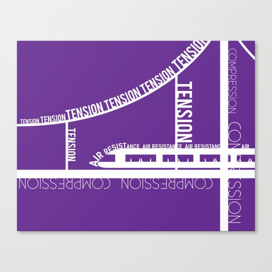 Typed Force Canvas Print