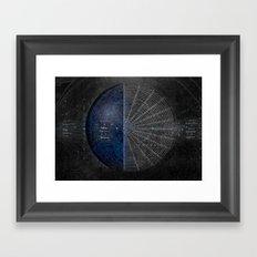 Circle Organization Framed Art Print
