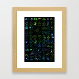 A visual compendium of glowing creatures Framed Art Print