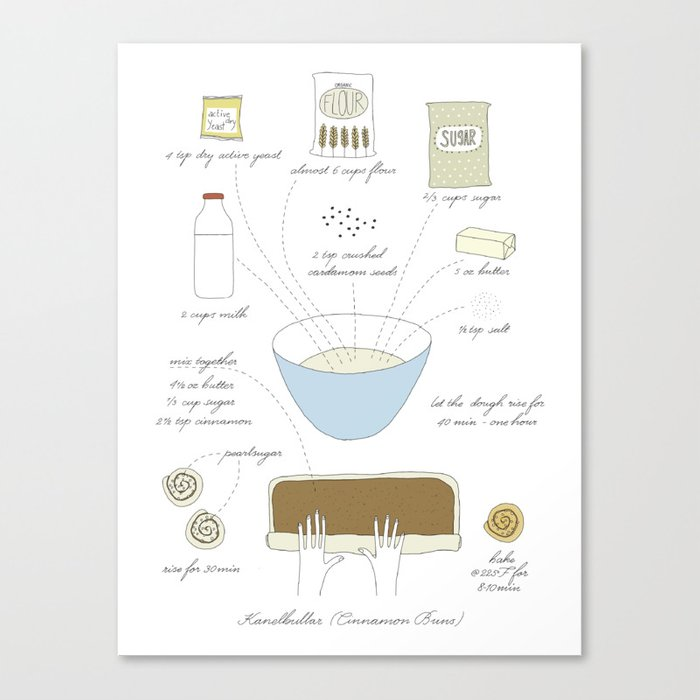 Cinnamon Buns - Illustrated Recipe Canvas Print
