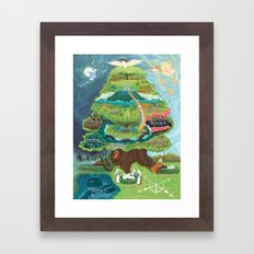 Map of Yggdrasil (Nine Worlds) Framed Art Print