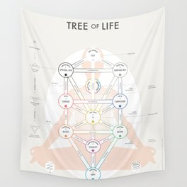 Tree of Life with Psychosynthesis Egg Wall Tapestry