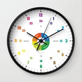 Wanduhr Minimalistisch Deutsche Zeitangaben © hatgirl.de 2018 Wall Clock