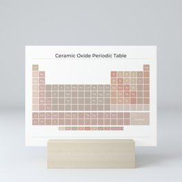 Ceramic Oxide Periodic Table in Neutral on White Mini Art Print