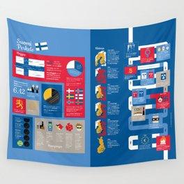 Finlandsinfografik (svensk version) Wall Tapestry