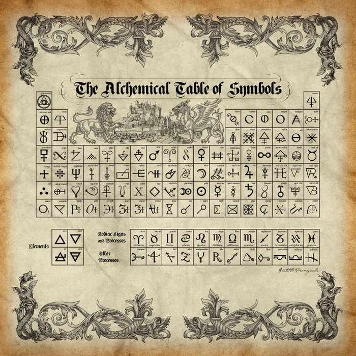 The Alchemical Table Of Symbols Duvet Cover By