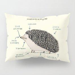 Anatomy of a Hedgehog Pillow Sham