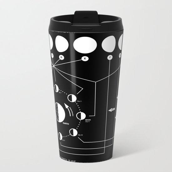 Phases of the Moon infographic Metal Travel Mug