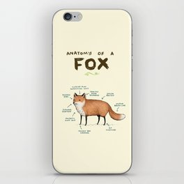 Anatomy of a Fox iPhone Skin