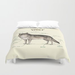 Anatomy of a Wolf Duvet Cover