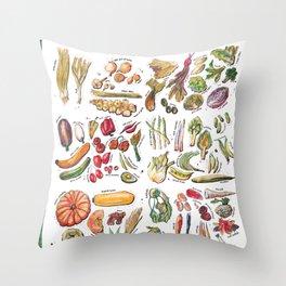Vegetable Encyclopedia Throw Pillow
