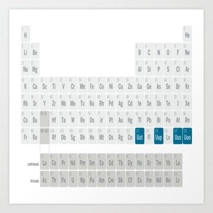 Mendeleev periodic table art print by lovehope society6 mendeleev periodic table art print urtaz Gallery