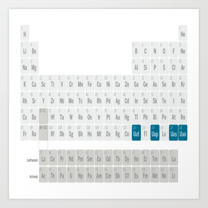 Mendeleev Periodic Table Art Print By Lovehope Society6