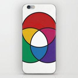 Matthew Luckiesh: The Additive Method of Mixing Colors (1921), re-make, interpretation iPhone Skin