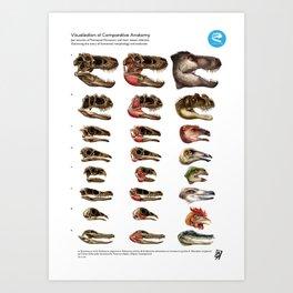 Dinosaur Anatomy Art Print