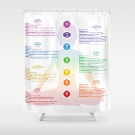 Seven Chakra Poster #38 Shower Curtain