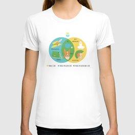 Venn diagram - Things the Queen Likes T-shirt