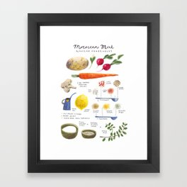 illustrated recipes: moroccan mint vegetables Framed Art Print