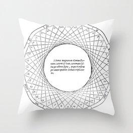 Astrology Chart Throw Pillow