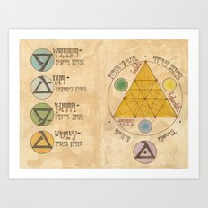 Alchemy Notebook: Elements Art Print