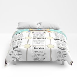 A1 841x594mm Personalised Wedding Table Plan Festival Style + 9 x Table Cards Comforters