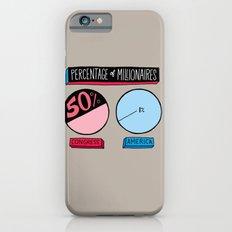 Millionaires Slim Case iPhone 6s