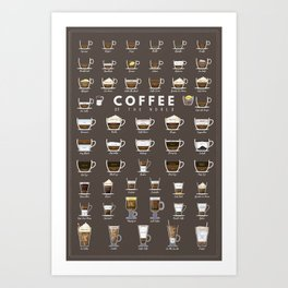 Coffee Chart Art Print