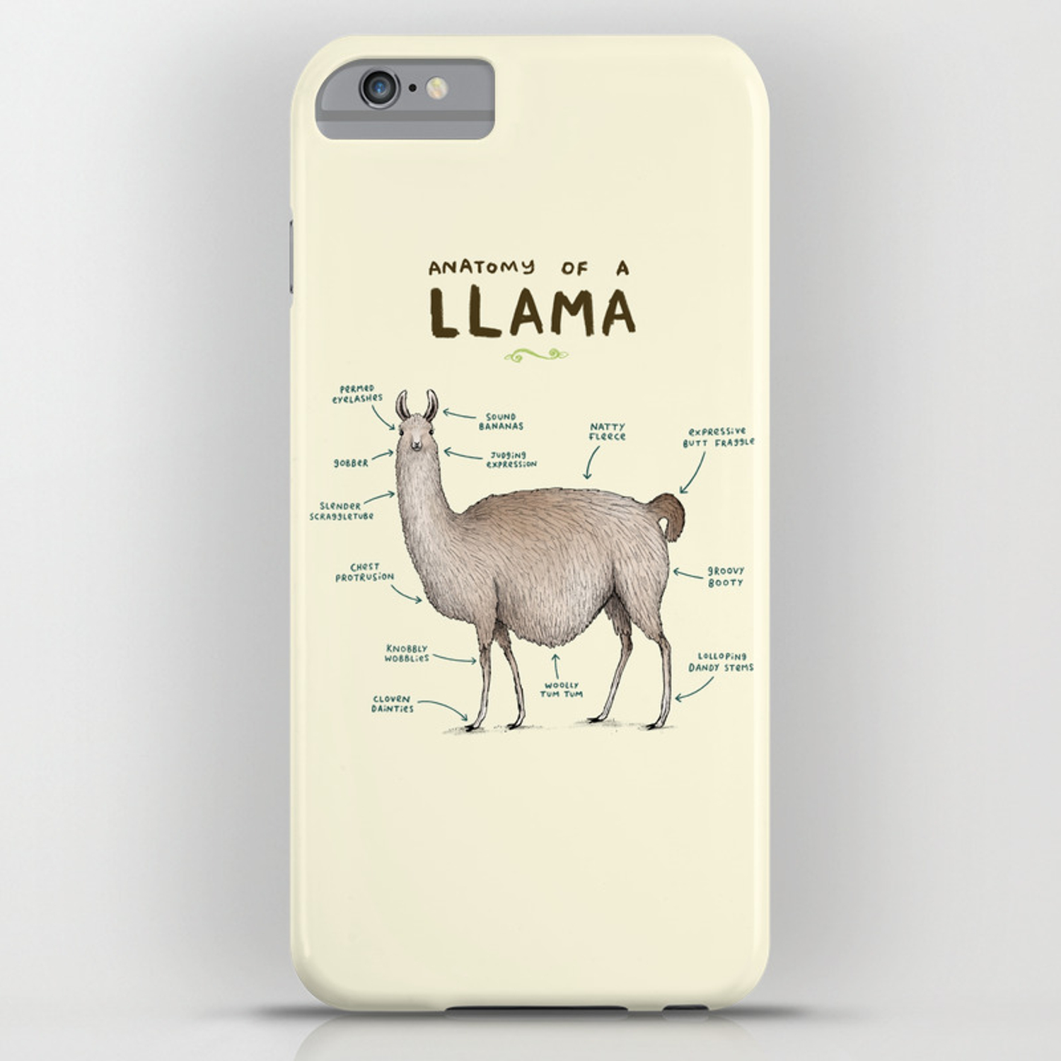 best loved fe9ae e05d9 Anatomy of a Llama iPhone Case