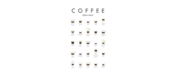 Coffee Chart - Espresso Classics Coffee Mug