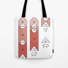 Know Your Meat Tote Bag