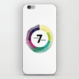 7 Stages of Design iPhone Skin