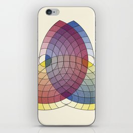 Charles Lacouture's Trilobe synoptique re-make (black outlines) 1890 iPhone Skin
