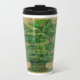 The Baratta Family Tree Travel Mug