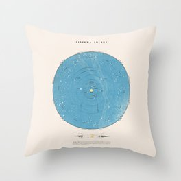 Sistema Solare Throw Pillow