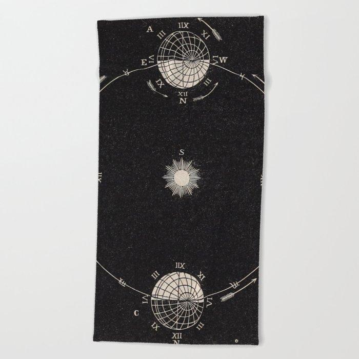 Sun And Moon Phase Diagram Beach Towel By Bravuramedia Society6