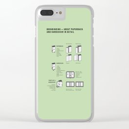 Bookbinding – About Paperback and Hardcover in Detail (in English) Clear iPhone Case