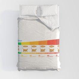 Cat CHONK Chart Meme Comforters