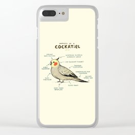 Anatomy of a Cockatiel Clear iPhone Case