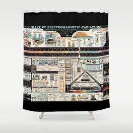 Vintage Electromagnetic Chart Shower Curtain