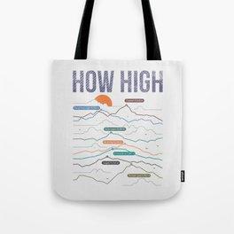 how high Tote Bag
