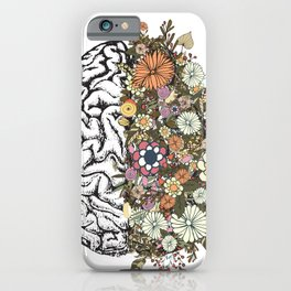 Anatomy Brain iPhone Case