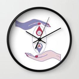 Distance feels like Wall Clock