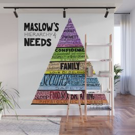 Maslow's Hierarchy of Needs, II Wall Mural