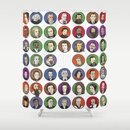 Portraits of Important Scientists Shower Curtain
