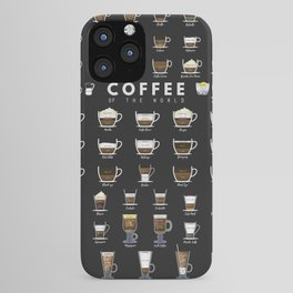 Coffee Types Chart iPhone Case