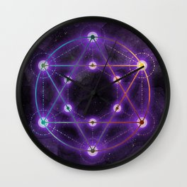The Geometry of the Divine Wall Clock
